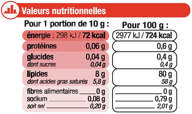 Beurre moulé demi-sel 80%MG - Informations nutritionnelles - fr