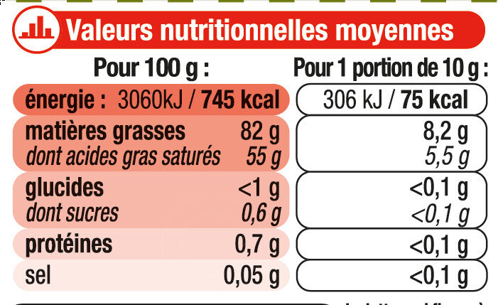 Beurre doux extra fin 82%MG - Nutrition facts