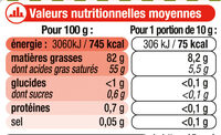 Beurre doux extra fin 82%MG - Nutrition facts - fr