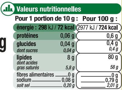 Beurre extra fin demi-sel 80% de MG - Valori nutrizionali - fr