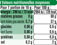 Beurre demi sel - Nutrition facts - fr