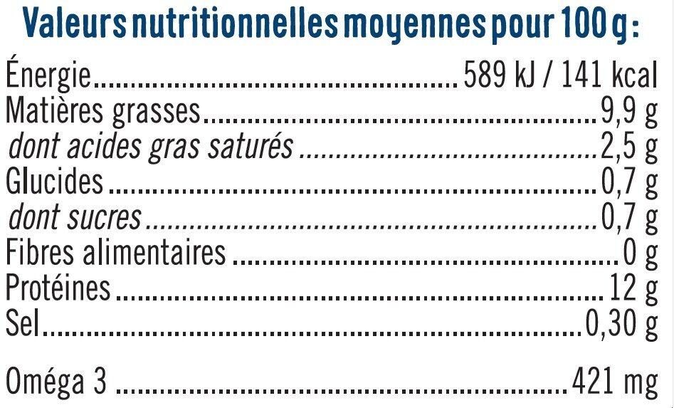 Oeufs datés du jour de ponte - Nutrition facts - fr
