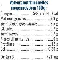 20 moyens oeufs datés du jour de ponte, - Nutrition facts
