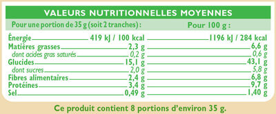 Pain de mie complet issu de l'agriculture - Valori nutrizionali