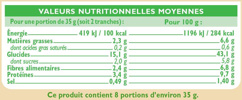Pain de mie complet issu de l'agriculture - Valori nutrizionali - fr