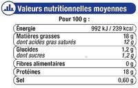 Mozzarella au lait pasteurisé 18% de MG - Nutrition facts - fr