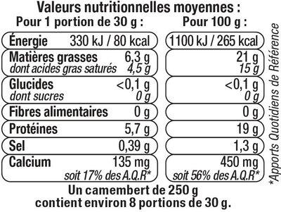 Fromage pasteurisé camenbert 21% de MG - Nutrition facts