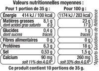 Coulommiers au lait pasteurisé, 24%MG - Voedigswaarden
