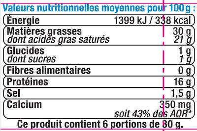 Fromage double crème au lait pasteurisé 30% MG - Informations nutritionnelles