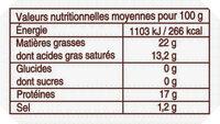 Fromage au lait pasteurisé Le Carré 23%MG - Informations nutritionnelles - fr