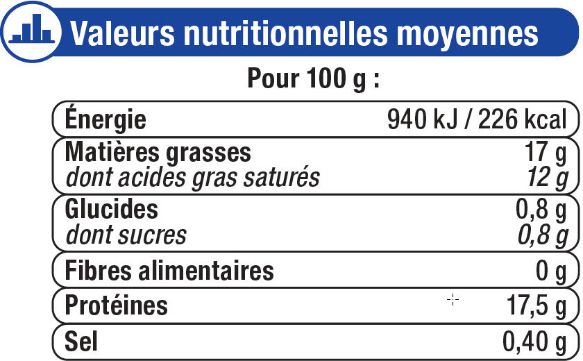 Mozzarella au lait pasteurisé 17% de MG - Nutrition facts - fr