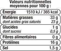 Fromage pasteurisé à pâte persillée Le Bleu, 33% de MG - Informations nutritionnelles - fr