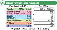 Fromage pasteurisé à tartiner ail et fines herbes 24% de MG - Voedingswaarden