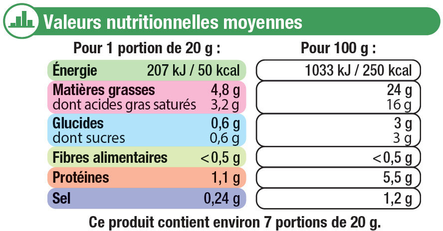 Fromage pasteurisé à tartiner ail et fines herbes 24% de MG - Nutrition facts