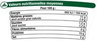 Cancoillotte nature au lait pasteurisé 11% de MG - Informations nutritionnelles - fr
