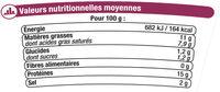 Cancoillotte à l'ail au lait pasteurisé 11% de MG - Informations nutritionnelles - fr