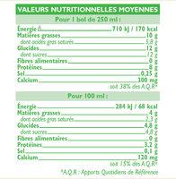 Lait frais microfiltre entier non standardisé - Voedingswaarden - fr
