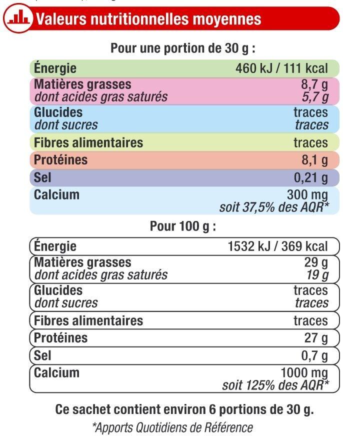 Fromage pasteurisé Emmental français râpé 29%MG - Nutrition facts - fr