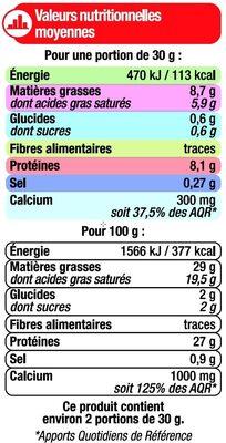 Emmental français pasteurisé rapé 29% de matière grasse - Nutrition facts - fr