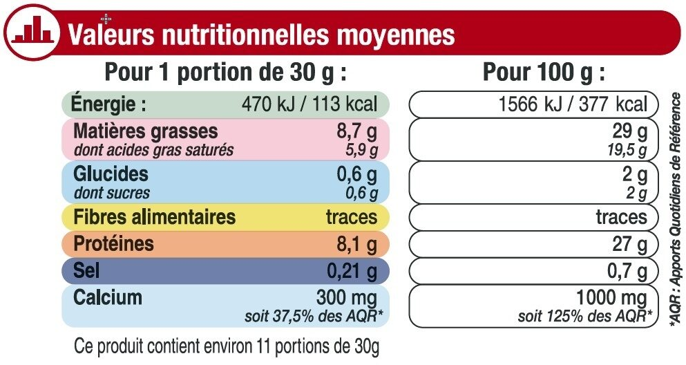 Emmental français au lait pasteurisé rapé 29% de MG - Nutrition facts