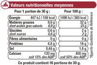 Petit Brie pasteurisé 32%mg - Nutrition facts - fr