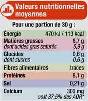 Emmental français pasteurisé, 28% de MG - Nutrition facts