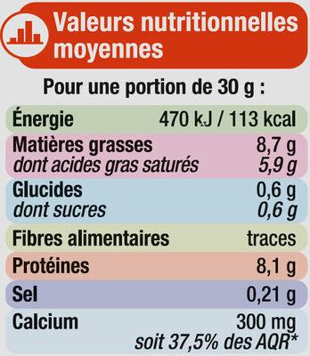 Emmental français pasteurisé, 28% de MG - Nutrition facts - fr