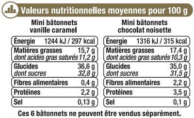 Bâtonnets folie de chocolat noisette - Informations nutritionnelles - fr