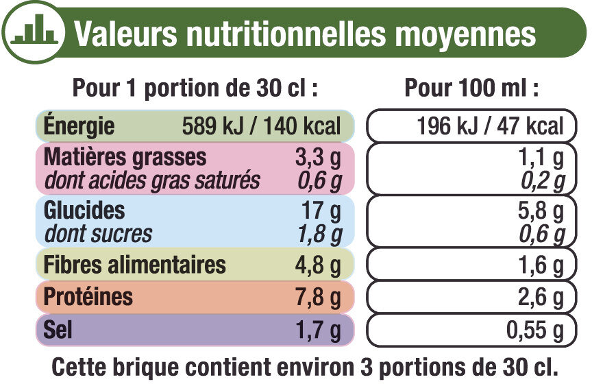 Velouté pois cassé et bacon - Informations nutritionnelles - fr