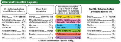 Pépites et pétales aux fruits secs - Informations nutritionnelles - fr