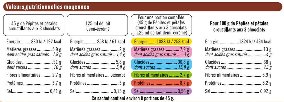 Pépites et pétales aux 3 chocolats - Valori nutrizionali - fr