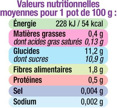 Pots pour bébé dessert pomme fruits du verger - Informations nutritionnelles