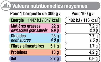 Tartiflette au lardon fumés - Informations nutritionnelles - fr