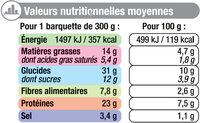 Wok Thaï à la dinde et nouilles - Informations nutritionnelles