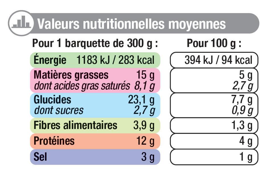 Parmentier de morue à la crème fraîche - Nutrition facts - fr