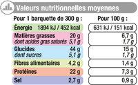Risotto poulet tomates parmesan - Informations nutritionnelles - fr