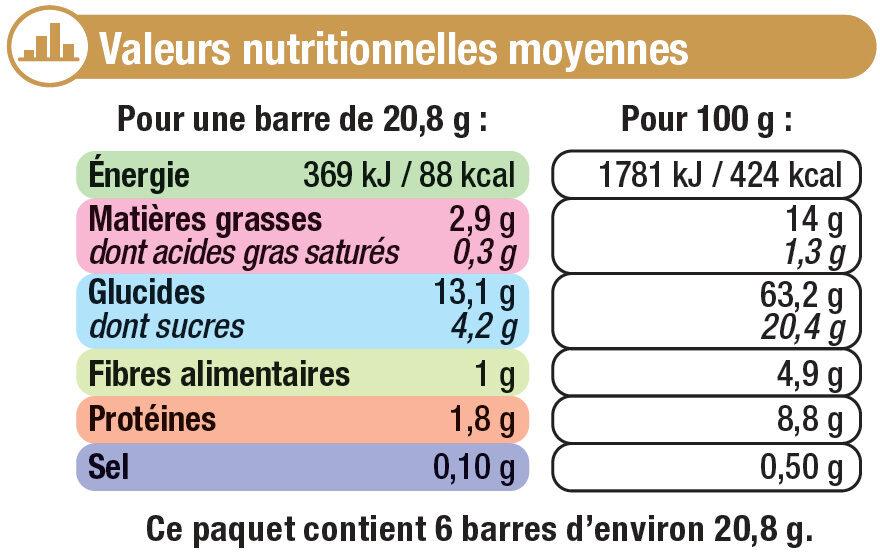 Barres de céréales noisettes - Nutrition facts