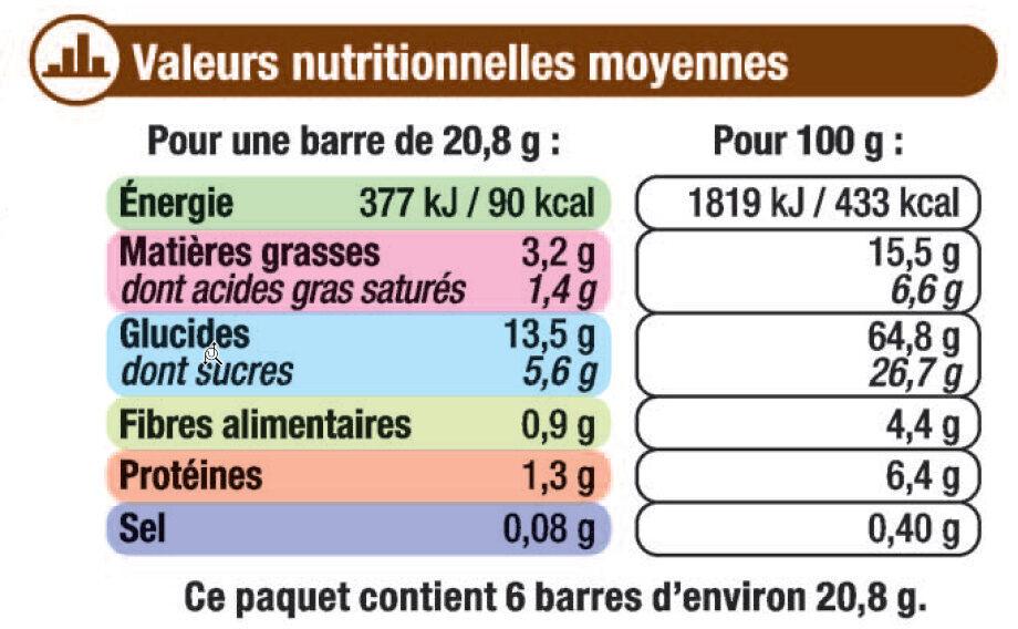 Barre de céréales au chocolat noir - Voedingswaarden