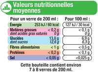 Boisson à base d'eau de source aromatisée au jus de pomme - Informations nutritionnelles - fr
