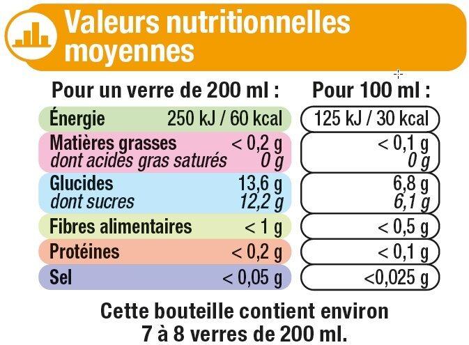 Boisson à base d'eau de source aromatisée au jus de fruits tropical - Voedingswaarden - fr