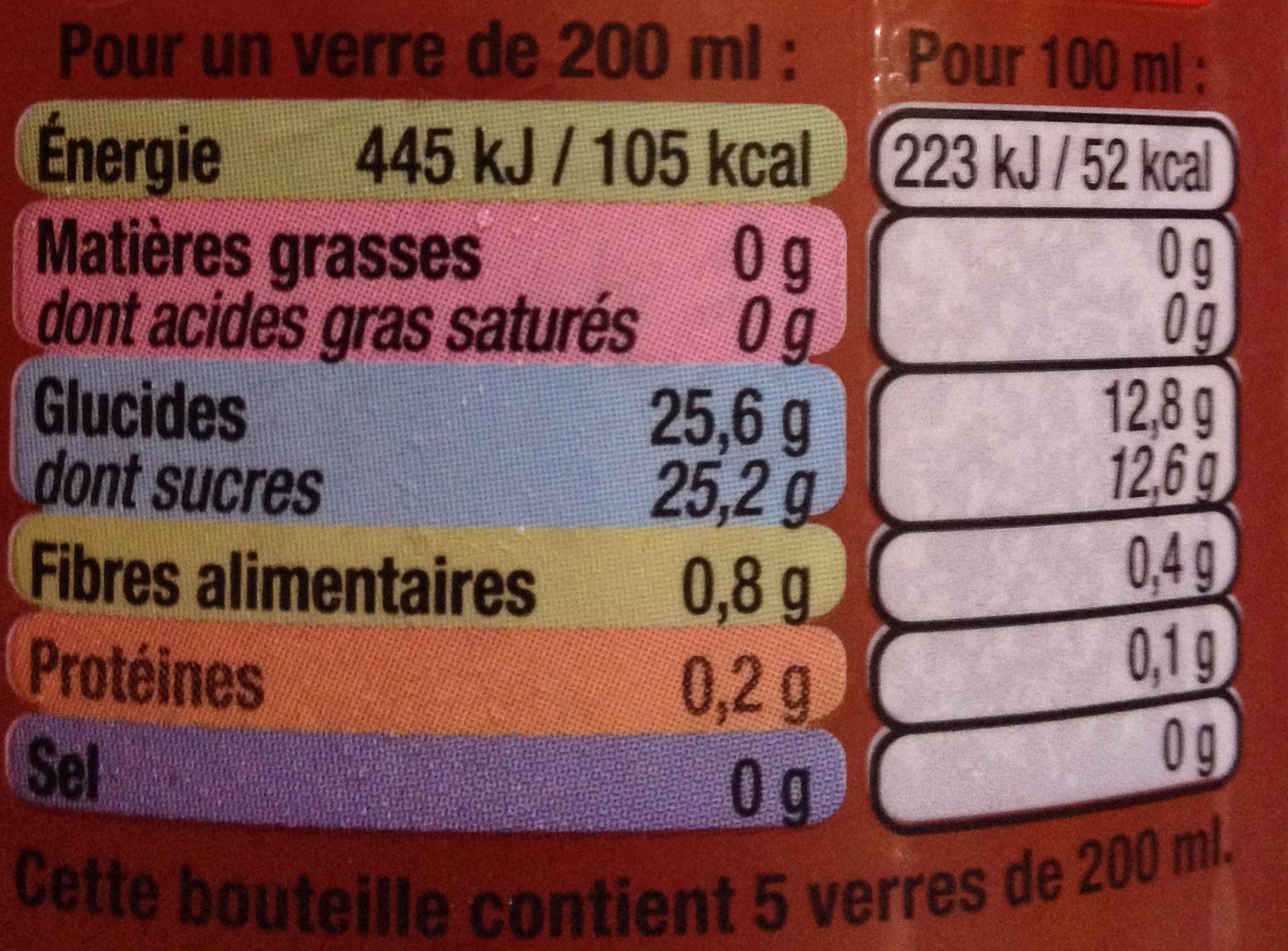 Citronnade à la fraise - Informations nutritionnelles