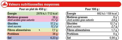 Couscous au poulet et merguez, semoule aux raisins secs - Informations nutritionnelles