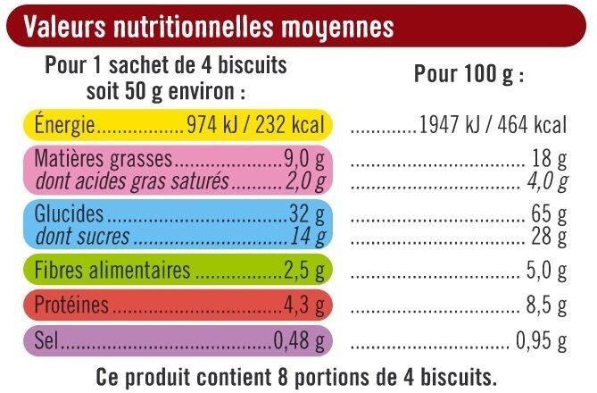 P'tit déjeuner tout chocolat - Voedingswaarden - fr