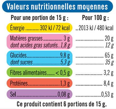Stikéo batonnets chocolat lait - Informations nutritionnelles - fr