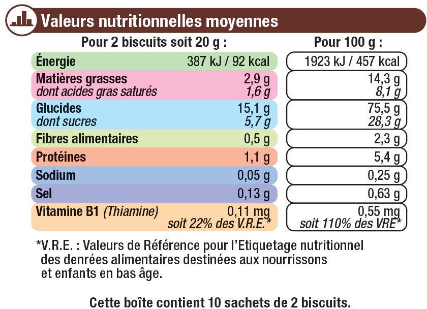 Biscuits pépites de choco d.18 mois - Informations nutritionnelles