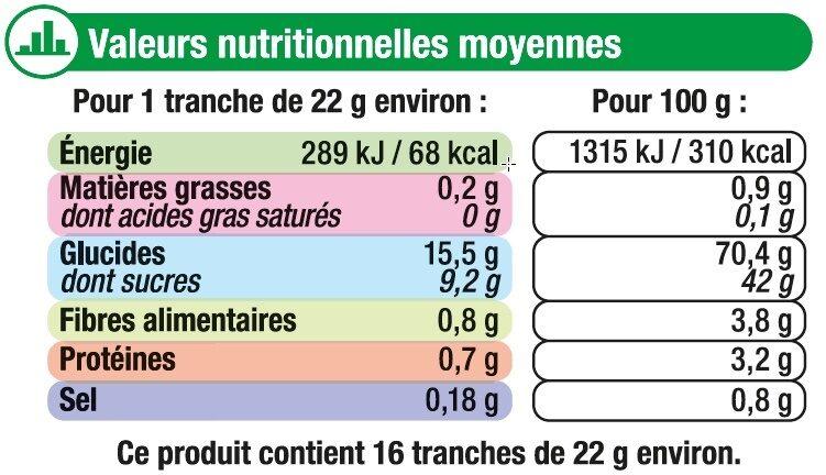 Pain d'Épices au Miel - Nutrition facts