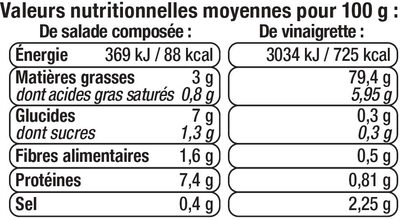 Salade pâtes poulet et crudités - Informations nutritionnelles - fr