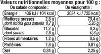 Salade riz thon oeuf et crudités - Informations nutritionnelles - fr