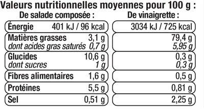 Salade pâtes surimi oeuf et crudités - Informations nutritionnelles - fr