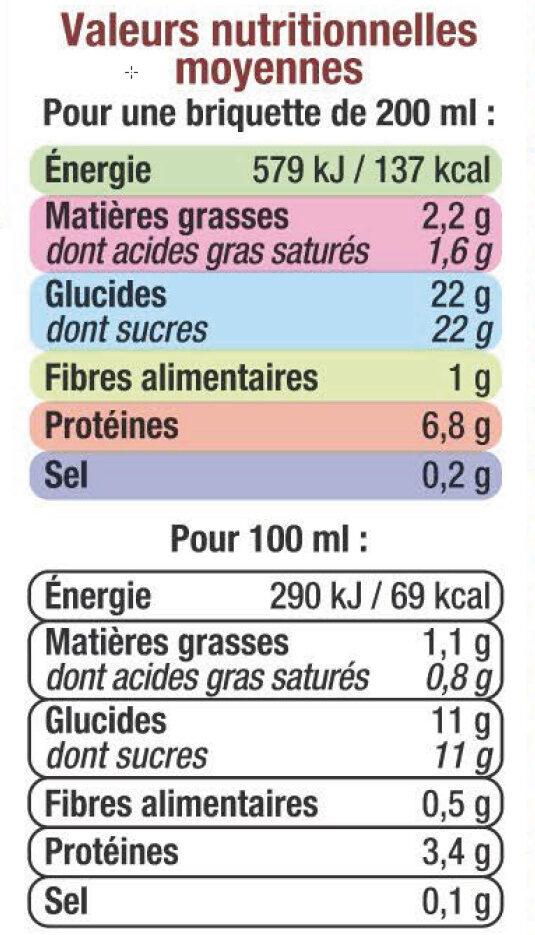 Lait UHT arôme chocolat - Informations nutritionnelles